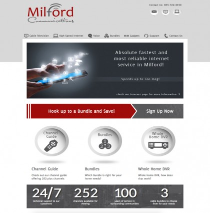 Milford Communications